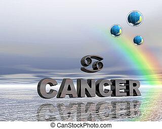 horoscope, cancer.