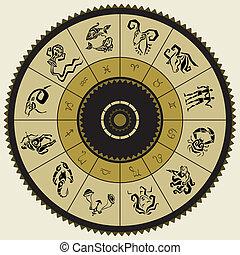 Horoscope circle. Star signs.