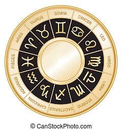 horoscope, roue, mandala