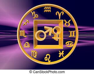 Horoscope, the zodiac.