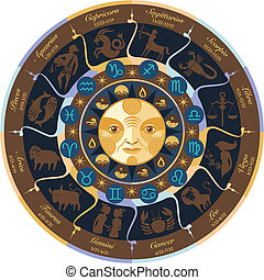 Horoscope Wheel - Horoscope wheel with european zodiac signs...
