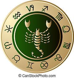 horoszkóp, skorpió