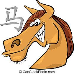Horse Chinese horoscope sign