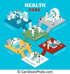 Hospital Healthcare Departments Isometric Composition Poster
