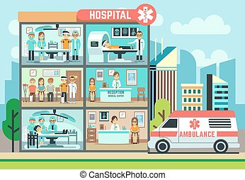 Hospital, medical clinic building, ambulance with patients and doctors healthcare vector flat illustration. Surgery room in hospital, waiting room and operating