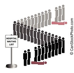 Representation of people dying whilst on the hospital treatment waiting list due to healthcare budget cuts and lack of investment isolated on white background