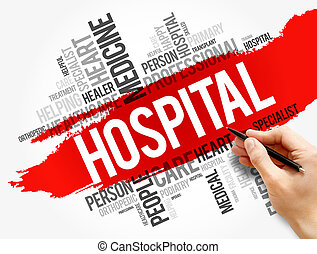 Hospital word cloud collage, healthcare concept