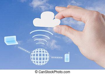 Hosting Cloud