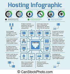 Hosting infographic set