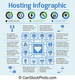 Hosting infographic set