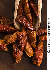 hot birds eye peppers