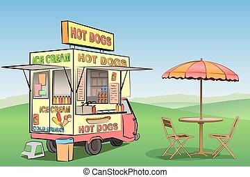 Hot Dog, Ice Cream