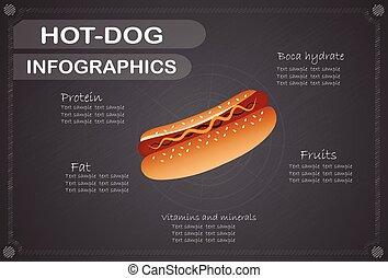 hot-dog, infographics, vecteur, illustration.