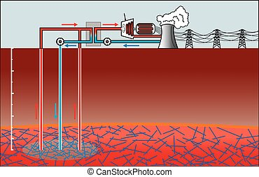 Hot energy power. Geothermal power. Vector design, illustration.