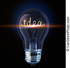 Hot idea - Light bulb with tungsten spiral in form word idea...