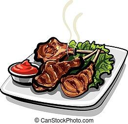 hot lamb ribs