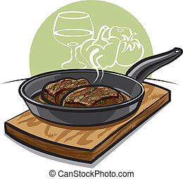 steak - hot steak on a pan