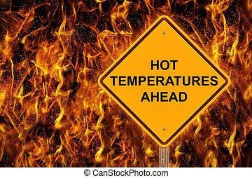 Hot Temperatures Warning Sign