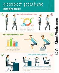 houding, mal, infographics