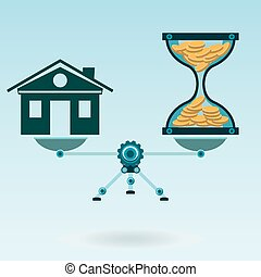 Hourglass with gold coins and a house on the scale in balance. Time is money. The real estate market. Mortgage.