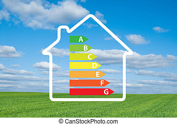 House and energy efficiency graph on meadow.