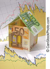 house and euros