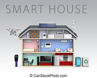 House automation concept