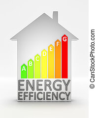 house energy efficiency - An image of an energy efficiency ...