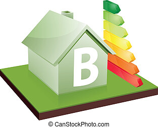 House with energy efficiency bars, showing the letter B