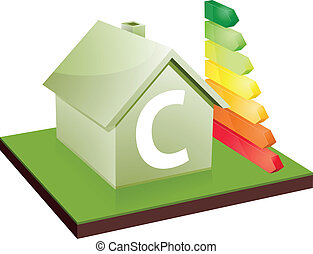 house energy efficiency class C