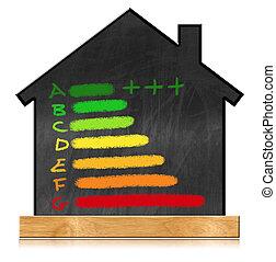 House Energy Efficiency Rating - Chalk drawing in a blackboard