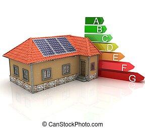 house energy saving concept