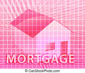 House Financing