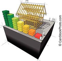 House framework diagram with energy rating