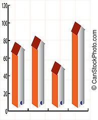House graph