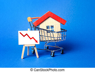 House in a shopping cart and easel red arrow down. The fall of the real estate market. concept of value or cost decrease. low liquidity and attractiveness. cheap rent. Reduced demand and stagnation.