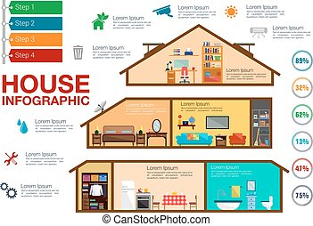 House infographics with rooms, furnitures, charts