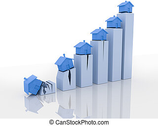 House market decline