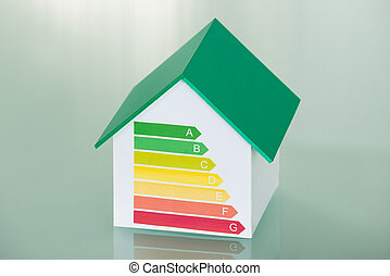 House Model Showing Energy Efficiency Rate
