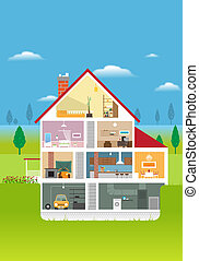 House Model With It\'s Interior