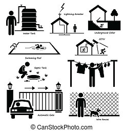 A set of human pictogram using different type of home objects. They are man using water tank, lightning arrester, underground cellar, swimming pool, cctv, septic tank, clothes hanger, automatic gate, and wire fences.