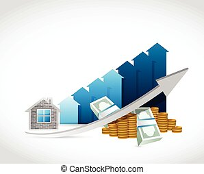 house prices up and money