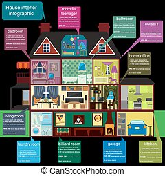 House remodeling infographic. Set interior elements for ...
