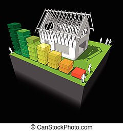 House under construction with roof framework and energy rating diagram