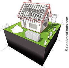 House under construction with roof framework diagram