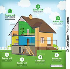 House template infographics. Modern House Interior Cutaway....