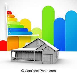 House with energy rating background