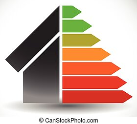 House with Energy Rating Certificate, Energy Performance Certificate