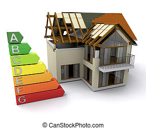 3d render of a house with energy ratings