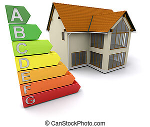 House with energy ratings